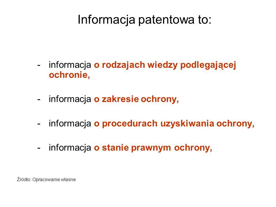 WOLNE OPROGRAMOWANIE (free software, open source software) - R.