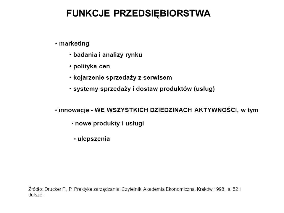 Pierwszeństwo do uzyskania patentu, prawa ochronnego albo prawa z rejestracji przysługuje w Rzeczypospolitej Polskiej, na zasadach określonych w umowach międzynarodowych, według daty pierwszego prawidłowego zgłoszenia wynalazku, wzoru użytkowego, wzoru przemysłowego, znaku towarowego we wskazanym państwie, jeżeli od tej daty zgłoszenie w Urzędzie Patentowym dokonane zostanie w okresie: - 12 miesięcy - w przypadku zgłoszeń wynalazków i wzorów użytkowych; - 6 miesięcy - w przypadku zgłoszeń wzorów przemysłowych i znaków towarowych.