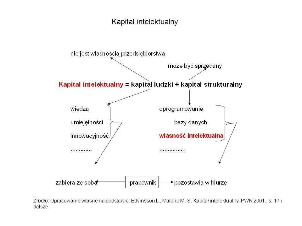 Patent euroazjatycki, OAPI, ESARIPO/ARIPO w 1995 r.