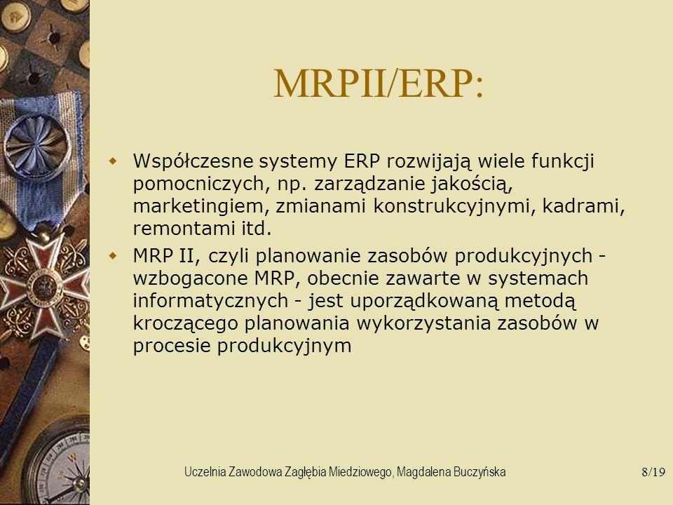 Uczelnia Zawodowa Zagłębia Miedziowego, Magdalena Buczyńska8/19 MRPII/ERP: Współczesne systemy ERP rozwijają wiele funkcji pomocniczych, np. zarządzan
