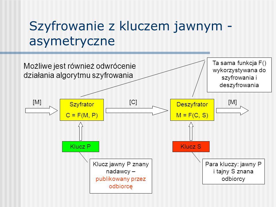 Szyfrowanie z kluczem jawnym Stacja 1: Klucze: S 1, P 1, P 2, P 3 Stacja 2: Klucze: S 2, P 1, P 2, P 3 Stacja 3: Klucze: S 3, P 1, P 2, P 3 Sieć publiczna