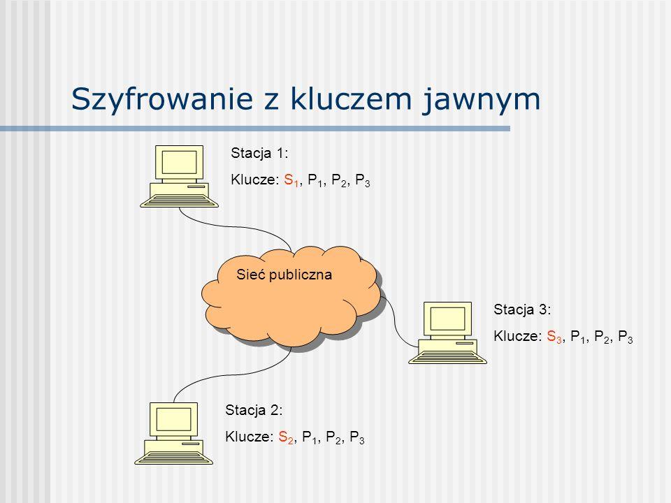 Szyfrowanie z kluczem jawnym Stacja 1: Klucze: S 1, P 1, P 2, P 3 Stacja 2: Klucze: S 2, P 1, P 2, P 3 Stacja 3: Klucze: S 3, P 1, P 2, P 3 Sieć publi