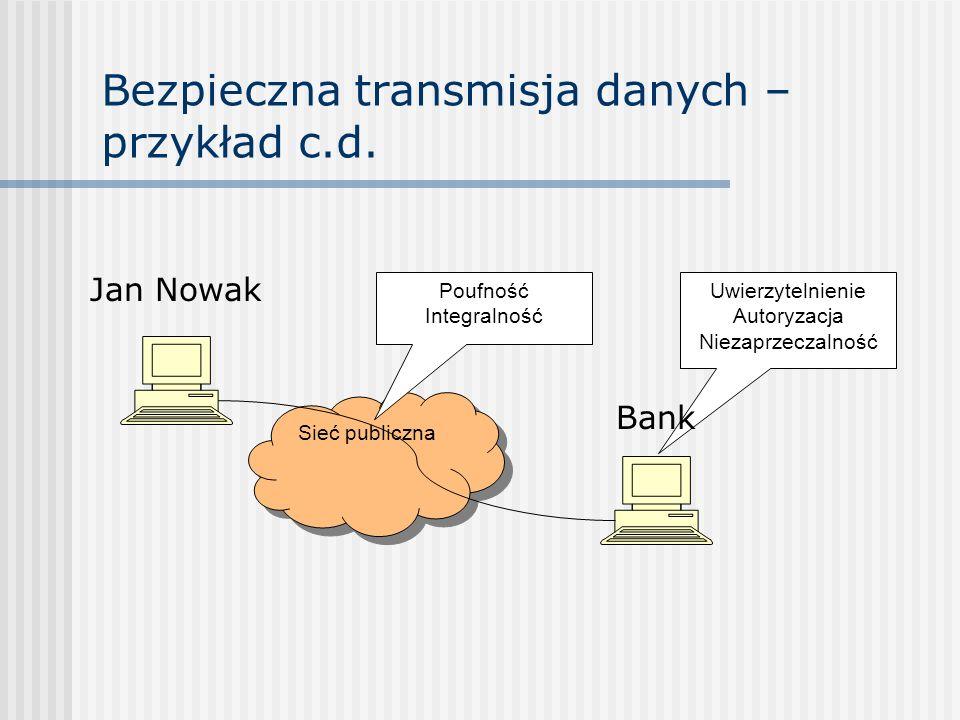 Uwierzytelnienie Autoryzacja Niezaprzeczalność Bezpieczna transmisja danych – przykład c.d. Sieć publiczna Bank Poufność Integralność Jan Nowak