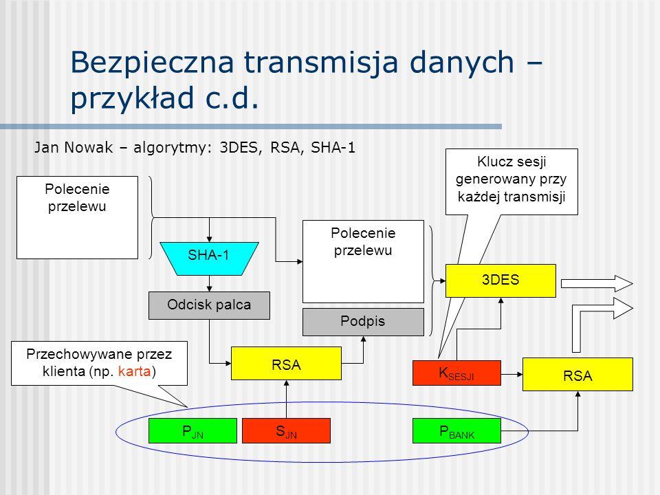 Bezpieczna transmisja danych – przykład c.d. Jan Nowak – algorytmy: 3DES, RSA, SHA-1 K SESJI P JN S JN Polecenie przelewu Odcisk palca SHA-1 RSA Klucz
