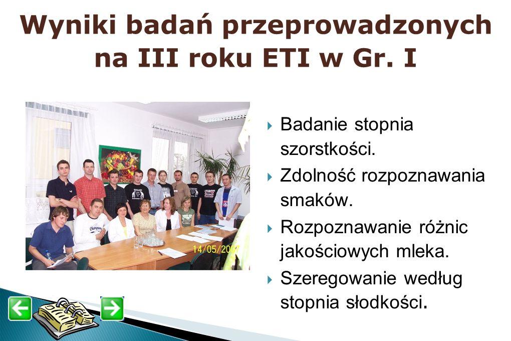 Wyniki badań przeprowadzonych na III roku ETI w Gr. I Badanie stopnia szorstkości. Zdolność rozpoznawania smaków. Rozpoznawanie różnic jakościowych ml