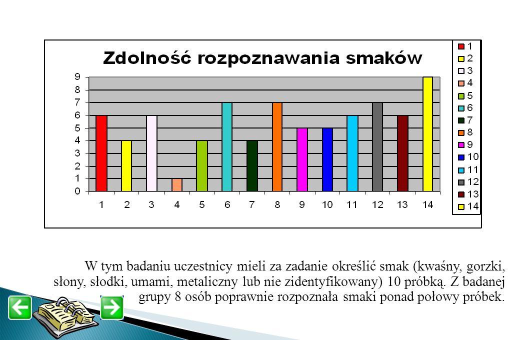 W tym badaniu uczestnicy mieli za zadanie określić smak (kwaśny, gorzki, słony, słodki, umami, metaliczny lub nie zidentyfikowany) 10 próbką. Z badane