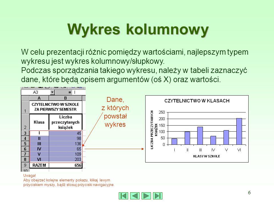 6 Wykres kolumnowy Uwaga! Aby obejrzeć kolejne elementy pokazu, klikaj lewym przyciskiem myszy, bądź stosuj przyciski nawigacyjne. W celu prezentacji