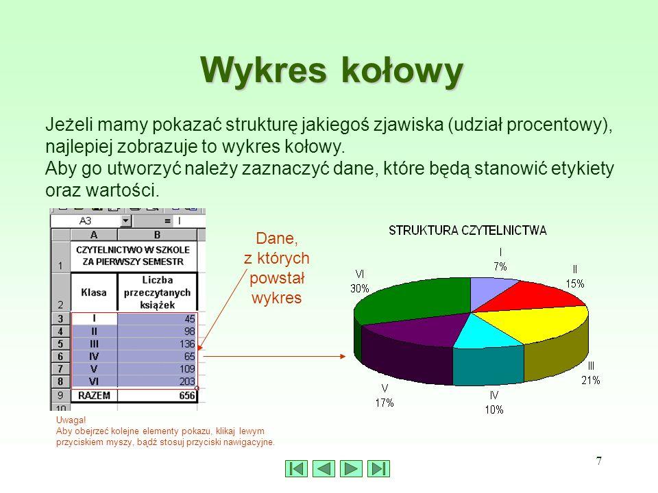 7 Wykres kołowy Uwaga! Aby obejrzeć kolejne elementy pokazu, klikaj lewym przyciskiem myszy, bądź stosuj przyciski nawigacyjne. Jeżeli mamy pokazać st