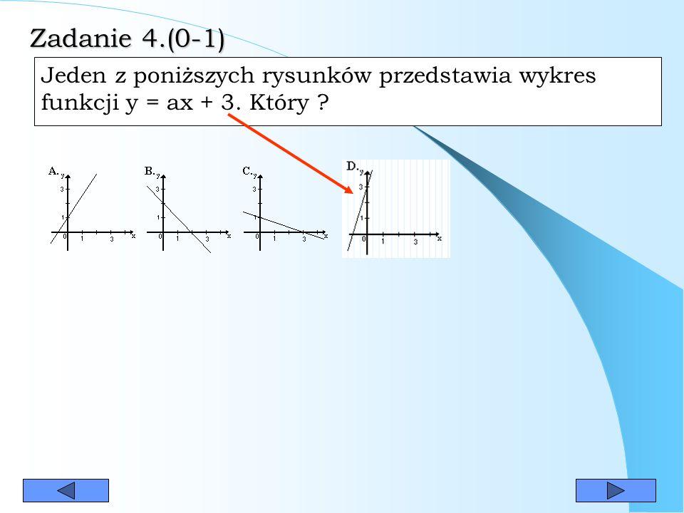 Zadanie 4.(0-1) Jeden z poniższych rysunków przedstawia wykres funkcji y = ax + 3. Który ?