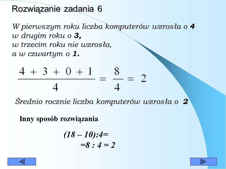 Zadanie 6.(0-1) Na diagramie pokazano jak zmienia się liczba komputerów w szkole w Korzeniewie w kolejnych latach szkolnych. Ile średnio rocznie przyb