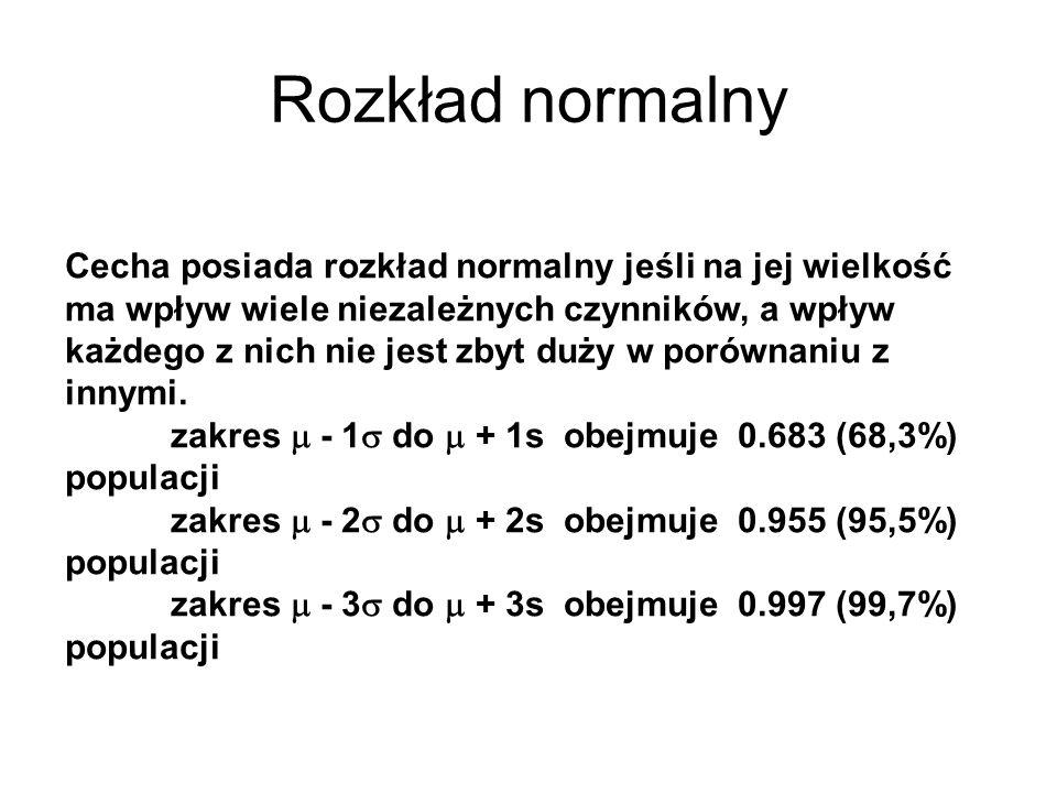 Rozkład normalny Cecha posiada rozkład normalny jeśli na jej wielkość ma wpływ wiele niezależnych czynników, a wpływ każdego z nich nie jest zbyt duży