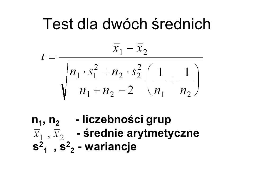 Test dla dwóch średnich n 1, n 2 - liczebności grup - średnie arytmetyczne s 2 1, s 2 2 - wariancje