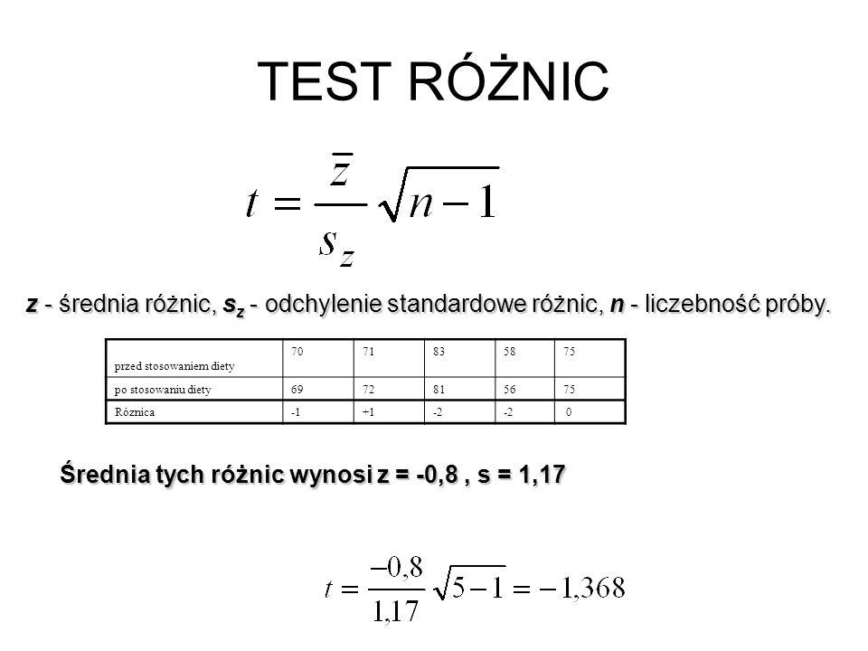 TEST RÓŻNIC z - średnia różnic, s z - odchylenie standardowe różnic, n - liczebność próby. przed stosowaniem diety 7071835875 po stosowaniu diety69728