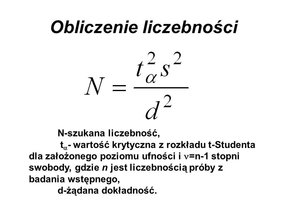 Obliczenie liczebności N-szukana liczebność, t - wartość krytyczna z rozkładu t-Studenta dla założonego poziomu ufności i =n-1 stopni swobody, gdzie n