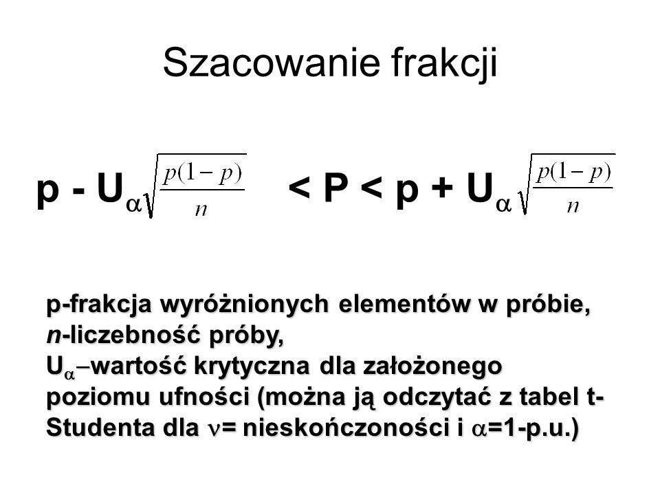 Szacowanie frakcji p - U < P < p + U p-frakcja wyróżnionych elementów w próbie, n-liczebność próby, U wartość krytyczna dla założonego poziomu ufności