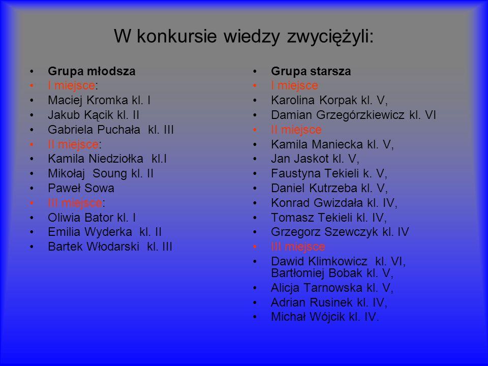 W konkursie wiedzy zwyciężyli: Grupa młodsza I miejsce: Maciej Kromka kl. I Jakub Kącik kl. II Gabriela Puchała kl. III II miejsce: Kamila Niedziołka