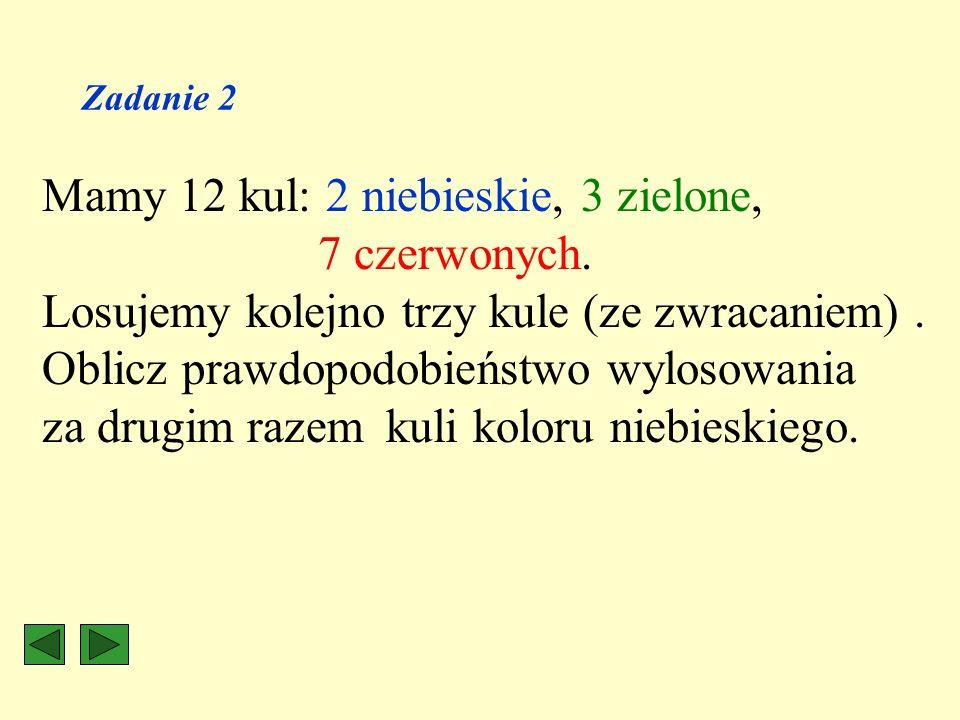 Zadanie 2 Mamy 12 kul: 2 niebieskie, 3 zielone, 7 czerwonych. Losujemy kolejno trzy kule (ze zwracaniem). Oblicz prawdopodobieństwo wylosowania za dru