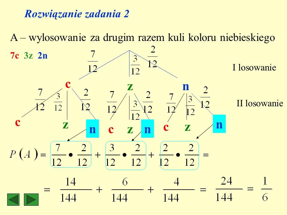 Rozwiązanie zadania 2 A – wylosowanie za drugim razem kuli koloru niebieskiego c zn I losowanie II losowanie c z nczn cz n 7c 3z 2n