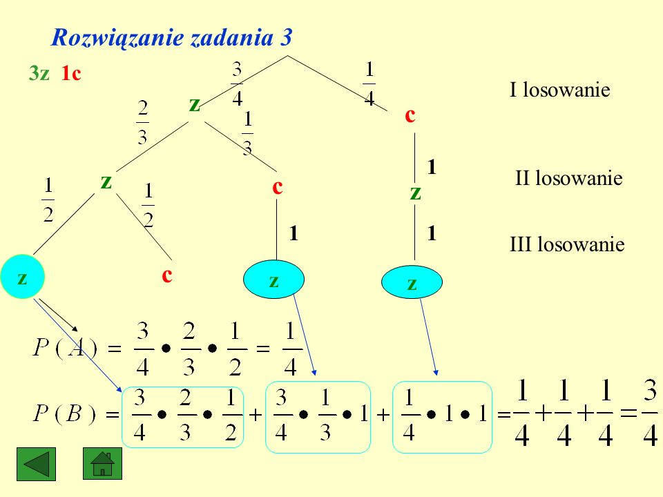 Rozwiązanie zadania 3 3z 1c I losowanie z c II losowanie z c z 1 zcz 1 z 1 III losowanie z z z