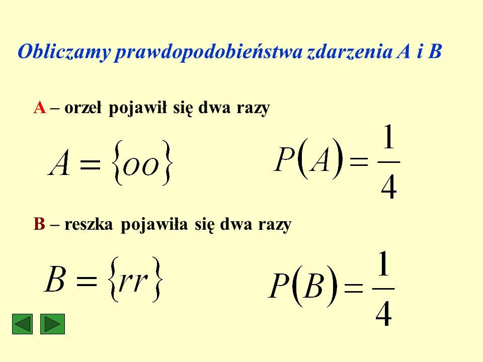 Obliczamy prawdopodobieństwa zdarzenia A i B A – orzeł pojawił się dwa razy B – reszka pojawiła się dwa razy