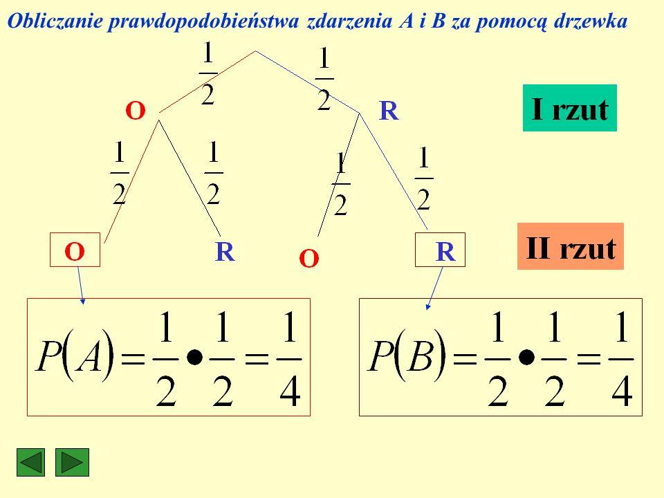 Reguła 1 Prawdopodobieństwo wyniku przedstawionego na końcu gałęzi drzewa wielopiętrowego (gdy znamy prawdopodobieństwa wyników pośrednich) obliczamy mnożąc wszystkie prawdopodobieństwa idąc od wierzchołka drzewa aż do tego wyniku.