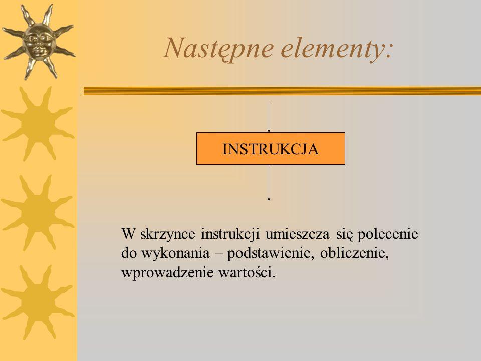 Następne elementy: INSTRUKCJA W skrzynce instrukcji umieszcza się polecenie do wykonania – podstawienie, obliczenie, wprowadzenie wartości.