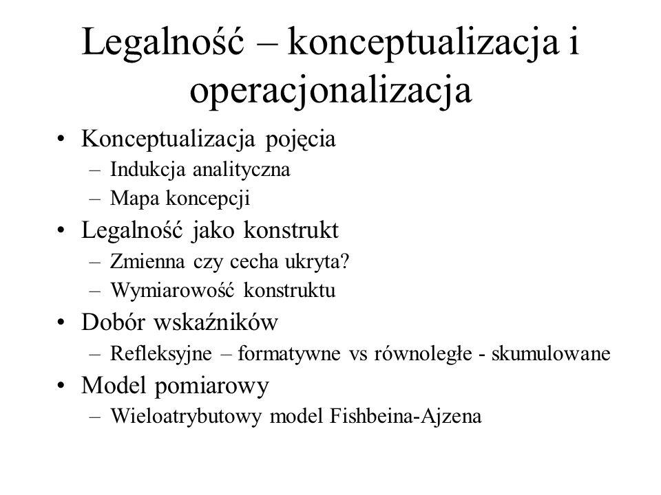 Legalność – konceptualizacja i operacjonalizacja Konceptualizacja pojęcia –Indukcja analityczna –Mapa koncepcji Legalność jako konstrukt –Zmienna czy