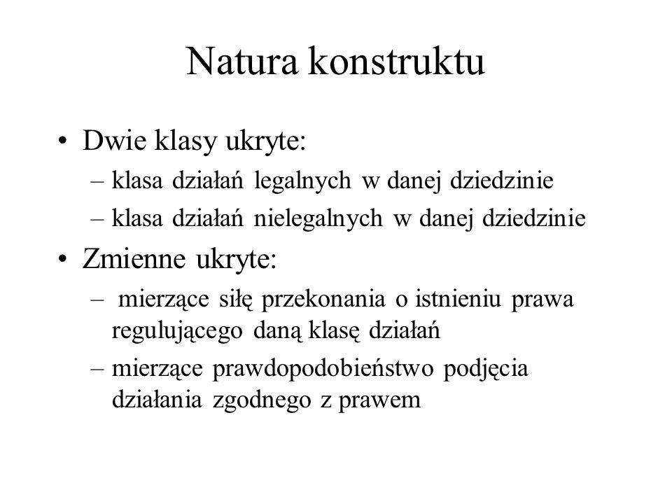 Natura konstruktu Dwie klasy ukryte: –klasa działań legalnych w danej dziedzinie –klasa działań nielegalnych w danej dziedzinie Zmienne ukryte: – mier