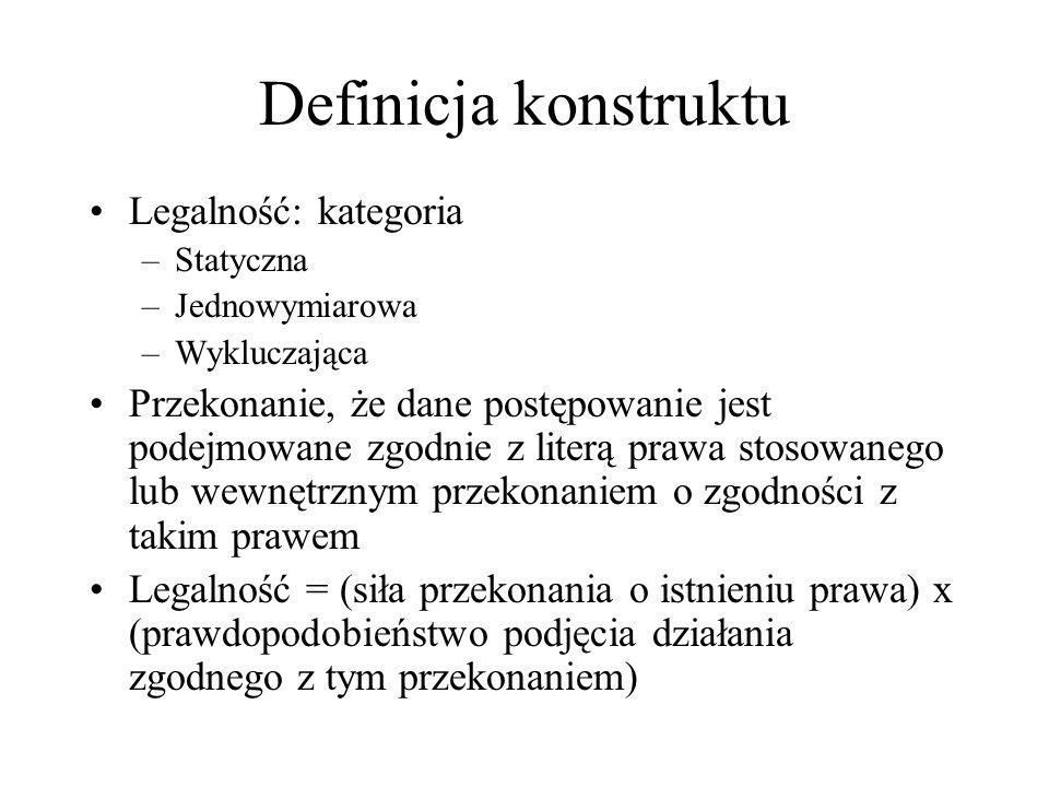 Definicja konstruktu Legalność: kategoria –Statyczna –Jednowymiarowa –Wykluczająca Przekonanie, że dane postępowanie jest podejmowane zgodnie z literą