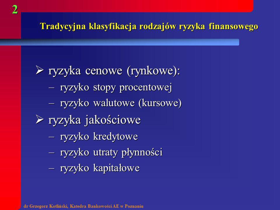 dr Grzegorz Kotliński, Katedra Bankowości AE w Poznaniu 2 Tradycyjna klasyfikacja rodzajów ryzyka finansowego ryzyka cenowe (rynkowe): ryzyka cenowe (