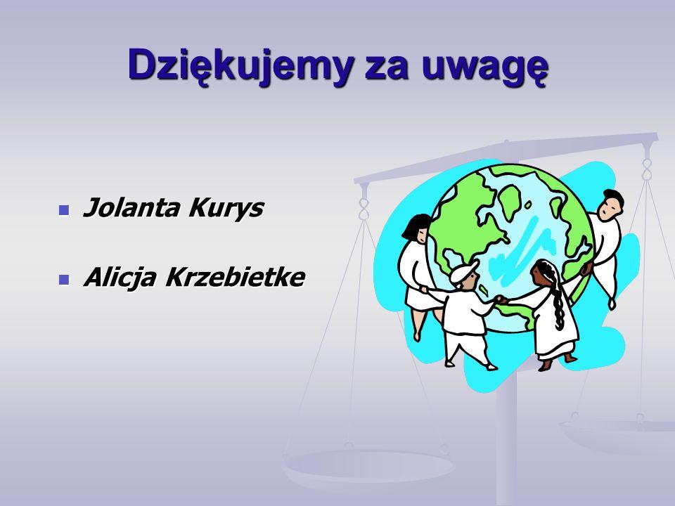 Dziękujemy za uwagę Jolanta Kurys Jolanta Kurys Alicja Krzebietke Alicja Krzebietke