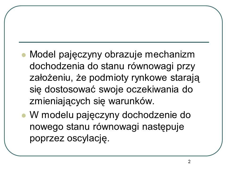 2 Model pajęczyny obrazuje mechanizm dochodzenia do stanu równowagi przy założeniu, że podmioty rynkowe starają się dostosować swoje oczekiwania do zm