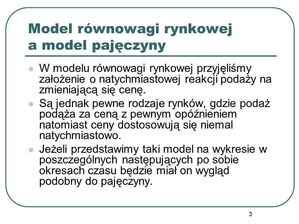 3 Model równowagi rynkowej a model pajęczyny W modelu równowagi rynkowej przyjęliśmy założenie o natychmiastowej reakcji podaży na zmieniającą się cen