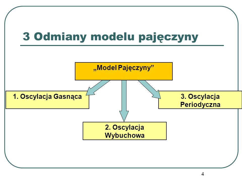 4 3. Oscylacja Periodyczna 3 Odmiany modelu pajęczyny 1. Oscylacja Gasnąca 2. Oscylacja Wybuchowa Model Pajęczyny