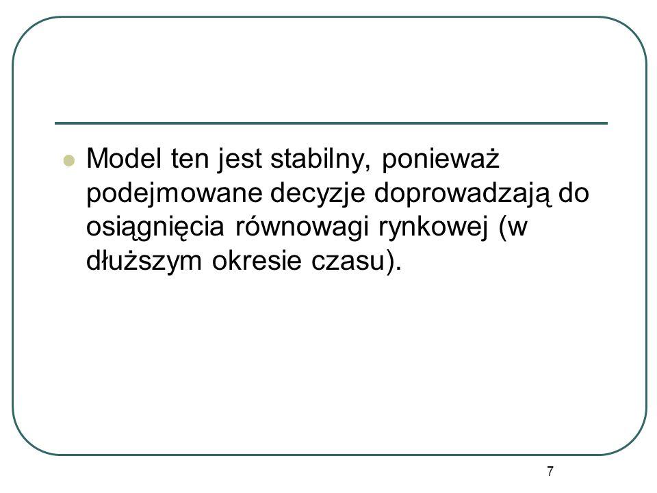 7 Model ten jest stabilny, ponieważ podejmowane decyzje doprowadzają do osiągnięcia równowagi rynkowej (w dłuższym okresie czasu).