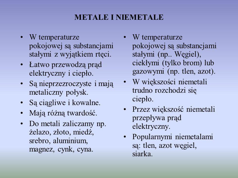 METALE I NIEMETALE W temperaturze pokojowej są substancjami stałymi z wyjątkiem rtęci. Łatwo przewodzą prąd elektryczny i ciepło. Są nieprzezroczyste