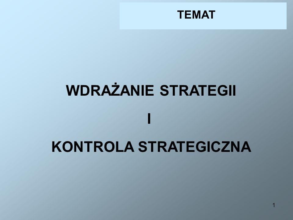 22 WDRAŻANIE STRATEGII Struktura Organizacja Podział pracy Centralizacja/decentr.
