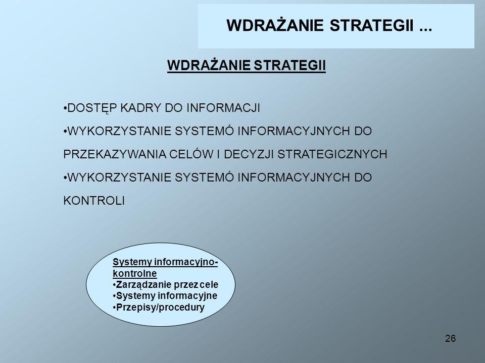 26 WDRAŻANIE STRATEGII Systemy informacyjno- kontrolne Zarządzanie przez cele Systemy informacyjne Przepisy/procedury DOSTĘP KADRY DO INFORMACJI WYKOR