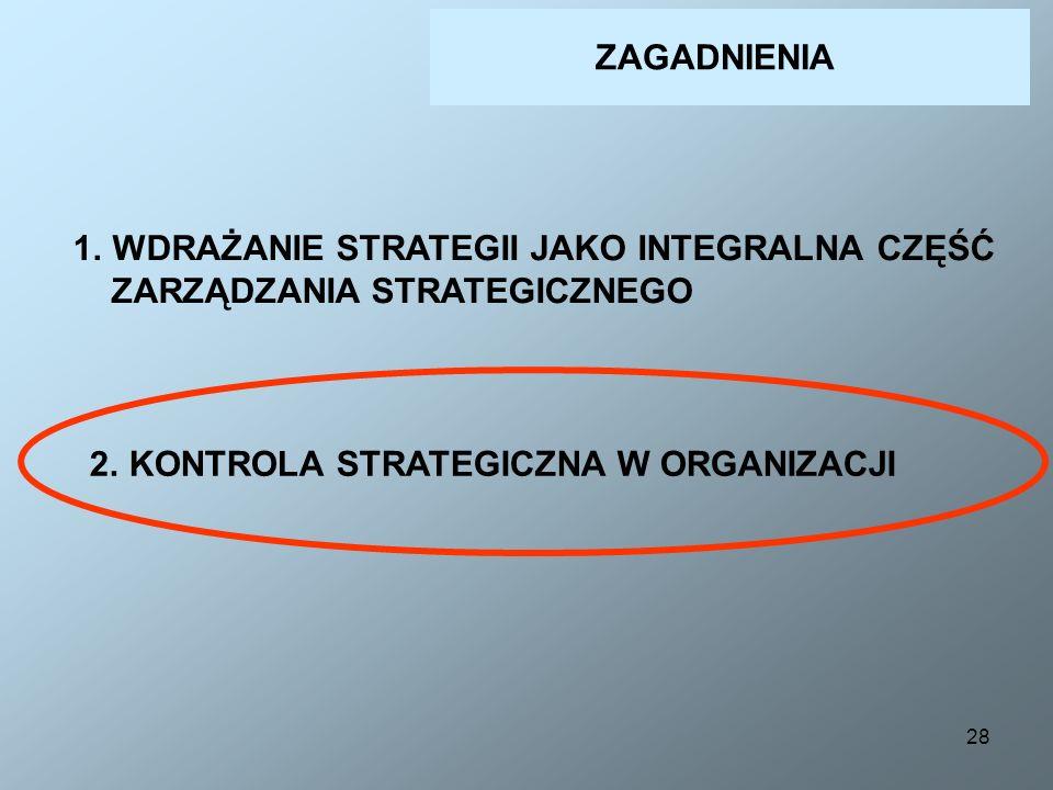 28 ZAGADNIENIA 1.WDRAŻANIE STRATEGII JAKO INTEGRALNA CZĘŚĆ ZARZĄDZANIA STRATEGICZNEGO 2.KONTROLA STRATEGICZNA W ORGANIZACJI