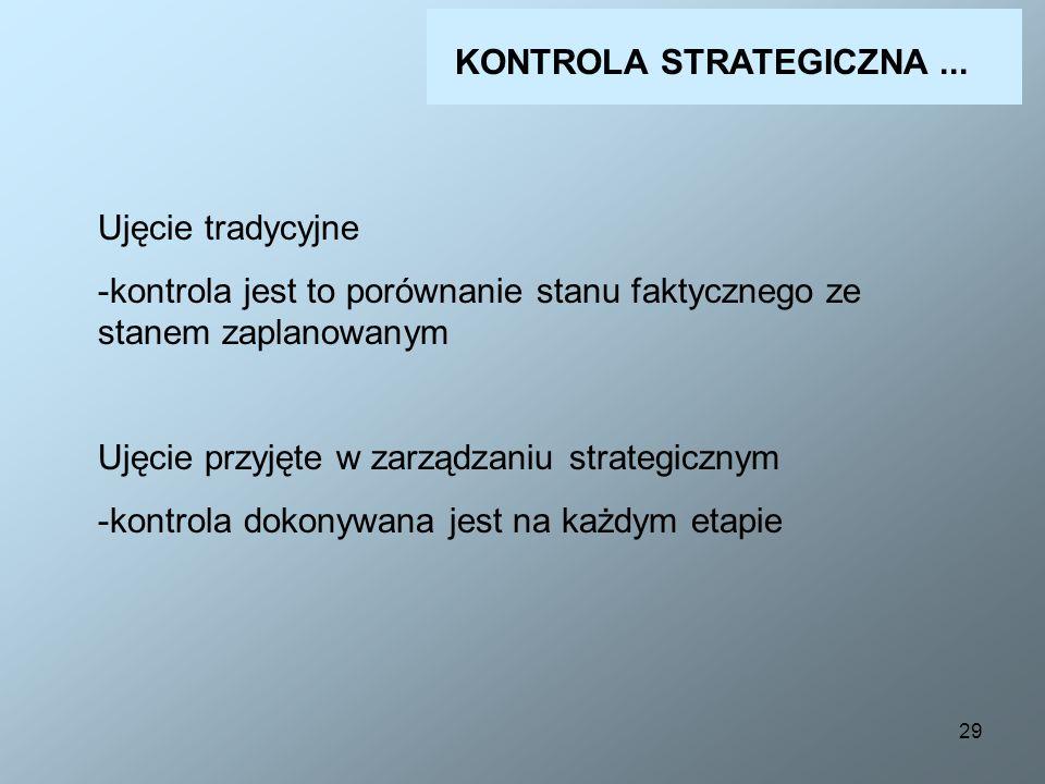 29 KONTROLA STRATEGICZNA... Ujęcie tradycyjne -kontrola jest to porównanie stanu faktycznego ze stanem zaplanowanym Ujęcie przyjęte w zarządzaniu stra