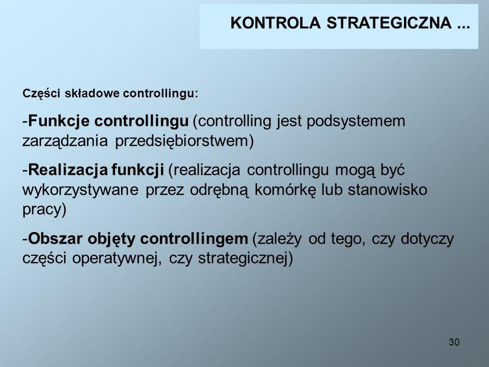 30 KONTROLA STRATEGICZNA... Części składowe controllingu: -Funkcje controllingu (controlling jest podsystemem zarządzania przedsiębiorstwem) -Realizac