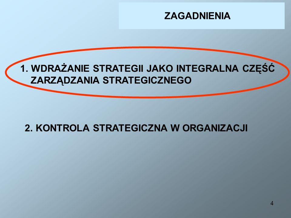 4 ZAGADNIENIA 1.WDRAŻANIE STRATEGII JAKO INTEGRALNA CZĘŚĆ ZARZĄDZANIA STRATEGICZNEGO 2.KONTROLA STRATEGICZNA W ORGANIZACJI