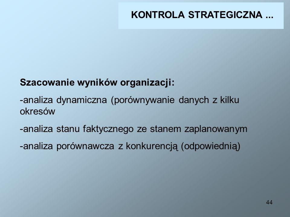 44 KONTROLA STRATEGICZNA... Szacowanie wyników organizacji: -analiza dynamiczna (porównywanie danych z kilku okresów -analiza stanu faktycznego ze sta