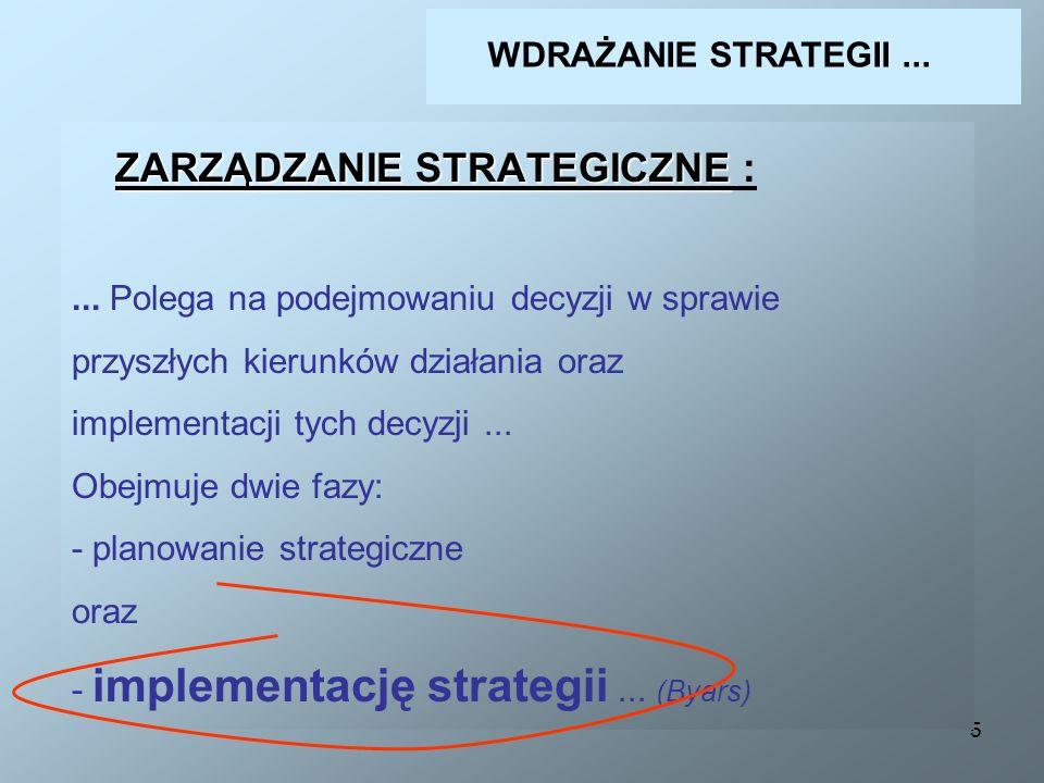 5 ZARZĄDZANIE STRATEGICZNE ZARZĄDZANIE STRATEGICZNE :... Polega na podejmowaniu decyzji w sprawie przyszłych kierunków działania oraz implementacji ty