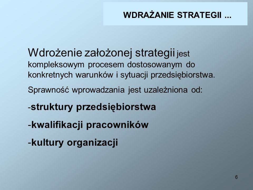 27 POMYŚLNE WDROŻENIE STRATEGII ZALEŻY OD: STRUKTURA ORGANIZACJI PRZYWÓDZTWO SYSTEMY INFORMACYJNO- KONTROLNE ZASOBY LUDZKIE TECHNIKA WDRAŻANIE STRATEGII...