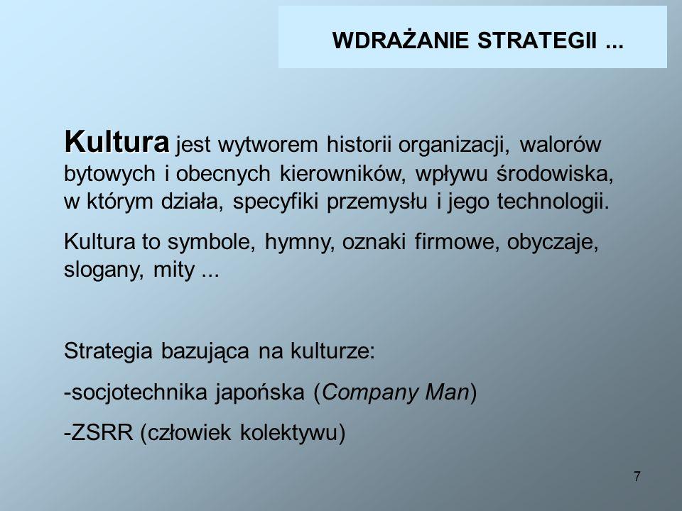 7 WDRAŻANIE STRATEGII... Kultura Kultura jest wytworem historii organizacji, walorów bytowych i obecnych kierowników, wpływu środowiska, w którym dzia