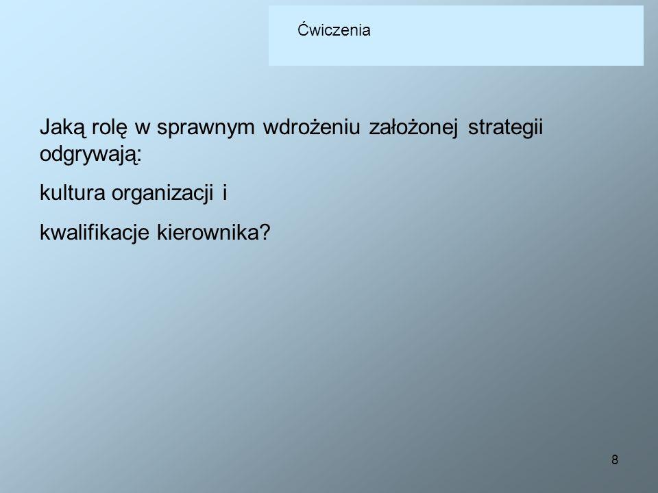 19 1.ORGANIZACJA I PLANOWANIE PRZEDSIĘWZIĘCIA 2.PROCES WDRAŻANIA PROJEKTU 1.1.