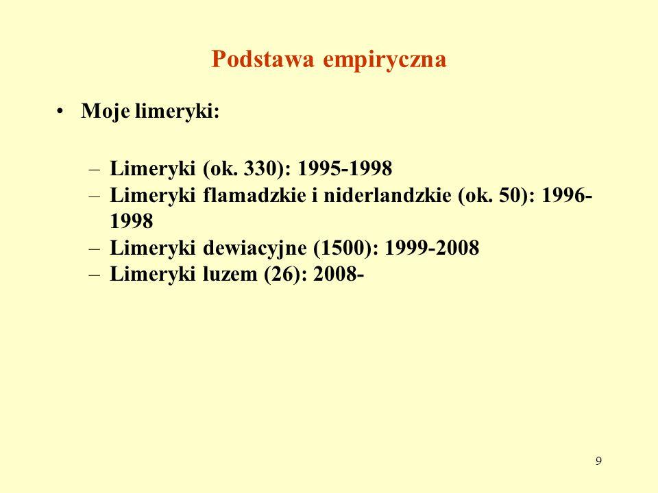 40 Rymy po polsku Manipulacje 1.Punkt wyjścia rymu A: a.nazwa polska – nazwa obca Ceuty476 Chałup671 Chartumie706 Cheb340 Chełmnie113 Chemnitz861