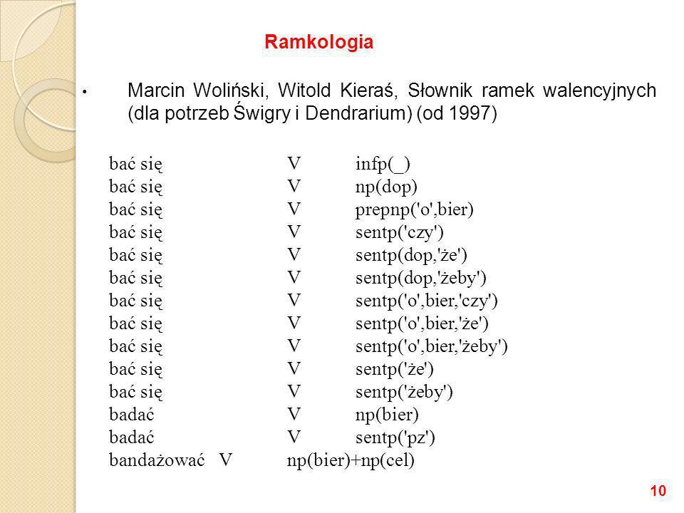 Marcin Woliński, Witold Kieraś, Słownik ramek walencyjnych (dla potrzeb Świgry i Dendrarium) (od 1997) bać sięVinfp(_) bać sięVnp(dop) bać sięVprepnp(