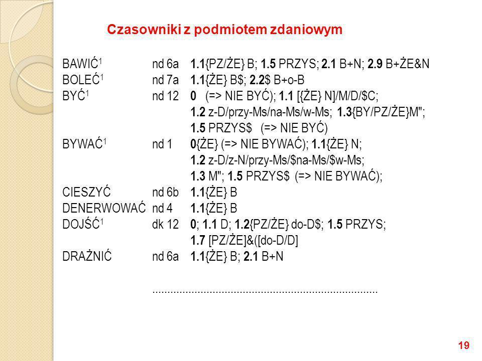 BAWIĆ 1 nd6a 1.1 {PZ/ŻE} B; 1.5 PRZYS; 2.1 B+N; 2.9 B+ŻE&N BOLEĆ 1 nd7a 1.1 {ŻE} B$; 2.2 $ B+o-B BYĆ 1 nd12 0 (=> NIE BYĆ); 1.1 [{ŻE} N]/M/D/$C; 1.2 z